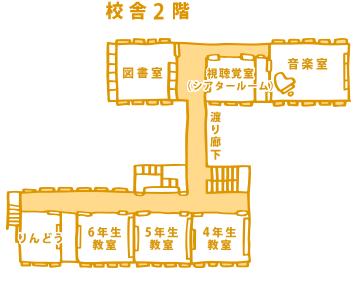 さる小の2階の案内図