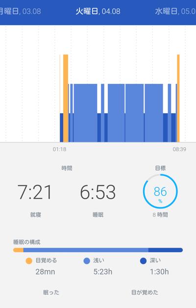 睡眠時間の記録の詳細