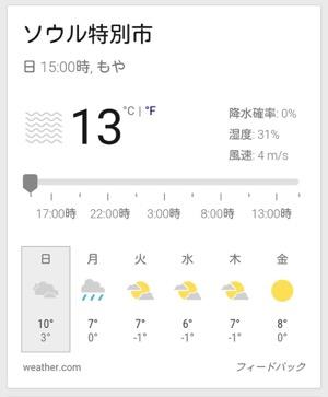 ソウルの天気と気温