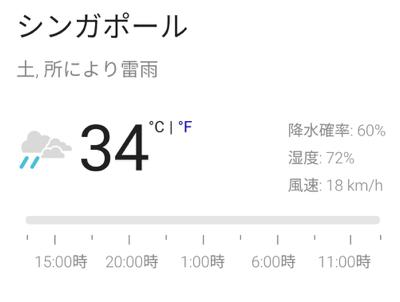 気温は34度