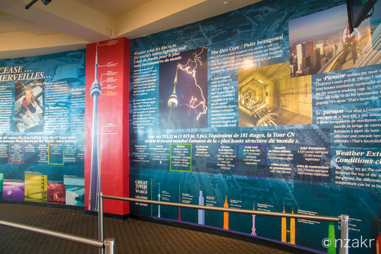 CNタワーの歴史
