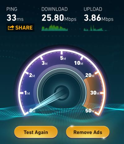 Hotlinkの通信速度