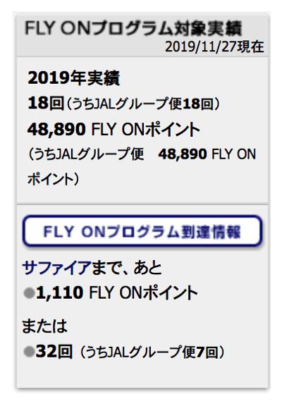 解脱前の所有FOP(Fly on ポイント)